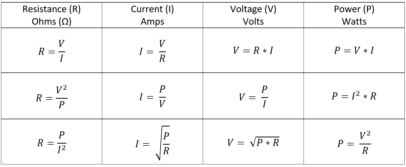 Cheat Sheet   Ohm U2019s Law  Power Law  Series And Parallel